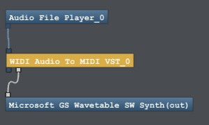 GS SYNTH WAVETABLE DRIVER DOWNLOAD MICROSOFT